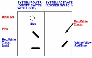 Diesel Propane Injection System Wiring Diagram Wiring Diagram